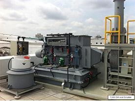 Air Pollution Control (APC)